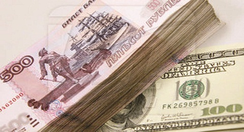 Изменение курса рубля к доллару
