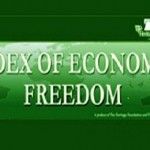 Индекс экономической свободы - 2015