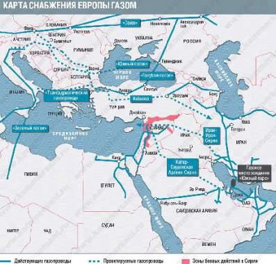 Поставщики газа в Европу