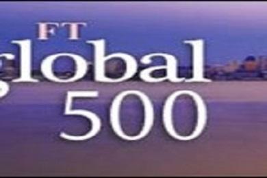 Крупнейшие компании мира - 2013