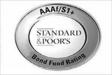 Суверенный рейтинг России - Standard Poor's
