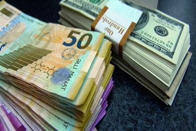 Самая слабая валюта в мире - 2015