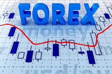 Краткосрочная торговля на форекс