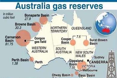 СПГ - Австралия