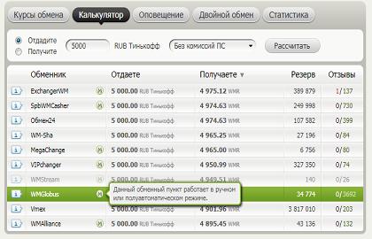 Bestchange ru калькулятор