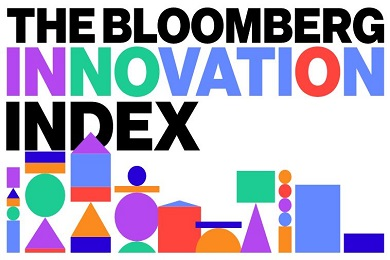 Bloomberg Innovation Index - 2020