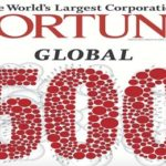 Крупнейшие компании мира - 2019