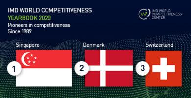 Рейтинг конкурентоспособности стран - 2020