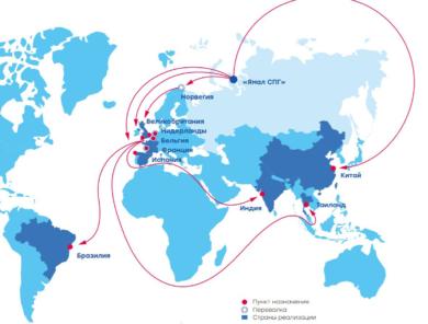 Экспорт СПГ из России